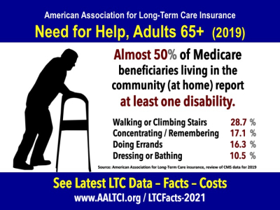 long term care need statistics data