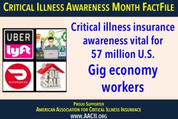 critical illness insurance planning