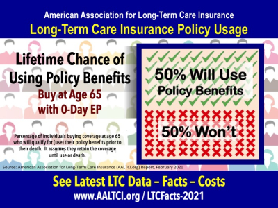 Long term care insurance policy usage
