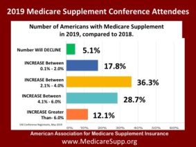 Medicare Supplement Conference