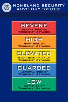 TSA Security Color Sign