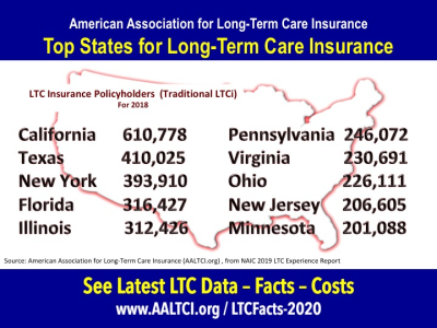 Most states with long-term care insurance policies in force