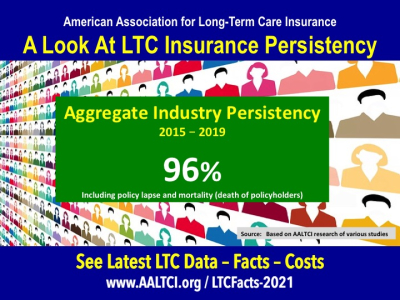 Long term care insurance persistency