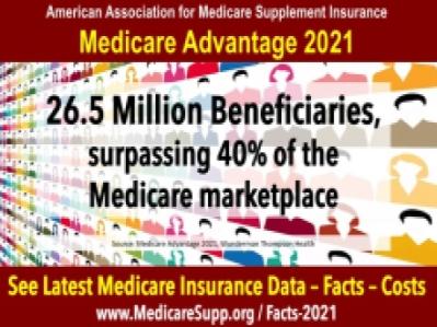 Medicare Advantage statistics at www.medicaresupp.org