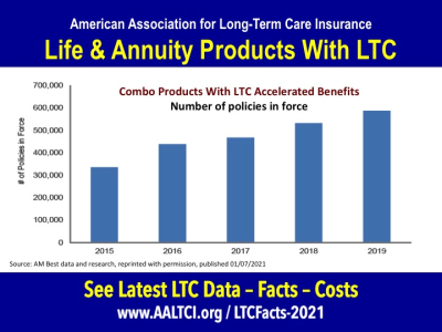 Long-term-care-combo-products-2020